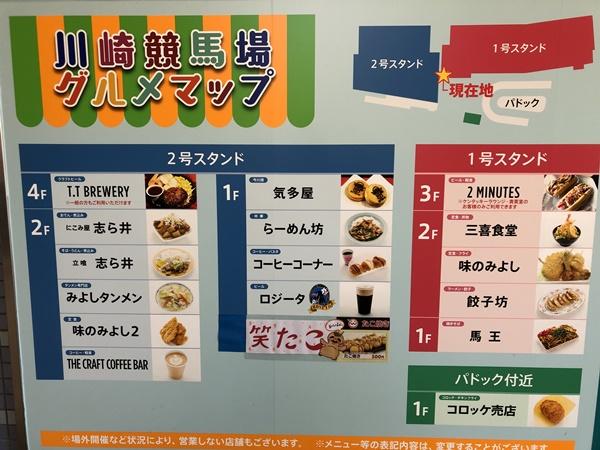 川崎競馬場グルメ